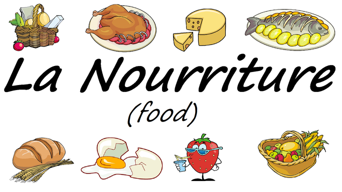 French Food Vocabulary La Nourriture