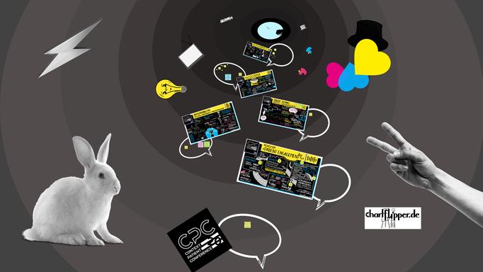 Remote können Graphic Recording die digital angelegt sind nicht nur eingeblendet, sondern auch interaktiv eingebunden werden - z.B. als interaktive Galerie mit Diskussions- und Feedbackmöglichkeit.