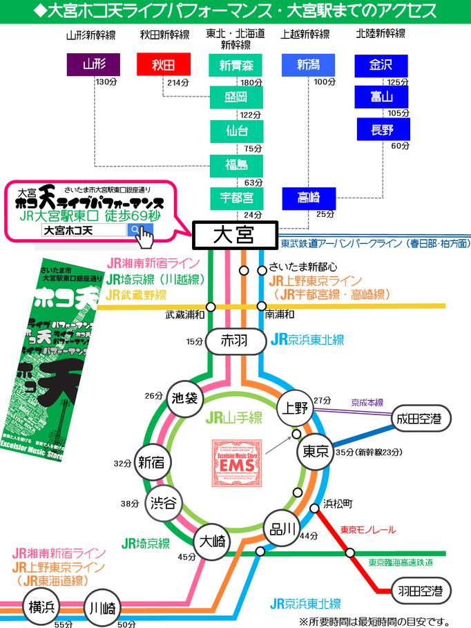 大宮駅 アクセス