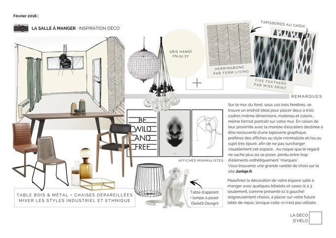 Coaching Déco Grenoble : Références Peintures Murales et Inspiration mobilier & déco pour l'espace Salle à Manger