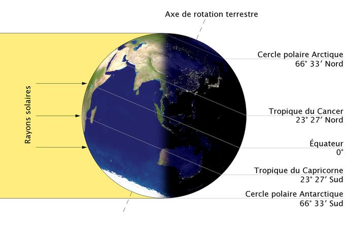 https://www.reseau-canope.fr/lesfondamentaux/discipline/sciences/le-ciel-et-la-terre/la-rotation-de-la-terre-et-lalternance-jour-et-nuit/laxe-de-rotation-de-la-terre.html