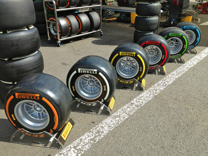 Formel 1 Event