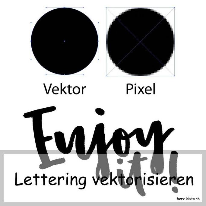 Eine Anleitung wie du ganz einfach dein Lettering vektorisieren kannst mit der gratis Software von Inkscape