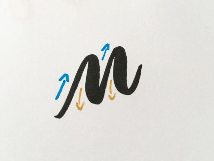 Letter Lovers robert_lettering: Anleitung Brush Lettering Basics für Anfänger - Auf- und Abstriche