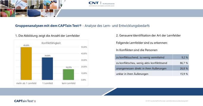 Gruppenanalysen mit dem CAPTain Test® - Analyse des Lern- und Entwicklungsbedarfs