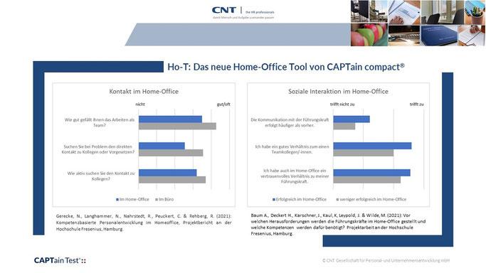 CAPTain compact® ho-T (Home-Office-Tool) - Im Home-Office sind von den Mitarbeitenden und Führungskräften spezielle Kompetenzen gefordert. Einer der wichtigsten Kompetenzbereiche ist die Beziehungsgestaltung.