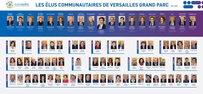 Trombinoscope des élus communautaires de Versailles Grand Parc 2018