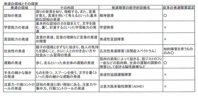 発達障害児へのマッサージを考える#3 - 幹鍼灸院(浦和駅西口 ...