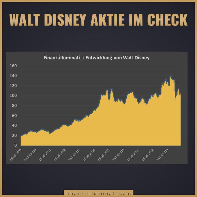 Walt Disney Kurs Entwicklung