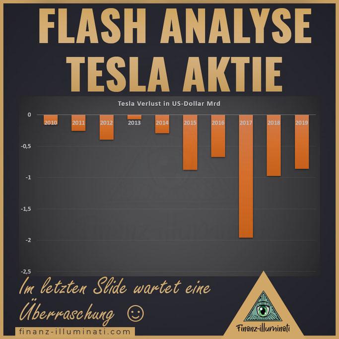 Tesla Verluste in MRD EUR US DOllar von 2010 bis 2020