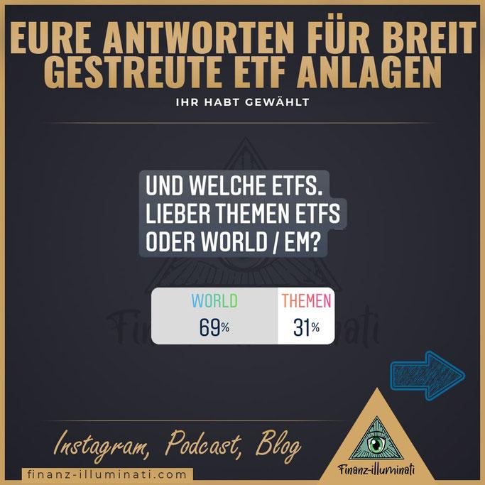 Umfrage Themen ETFS oder lieber ETFS auf den MSCI World?