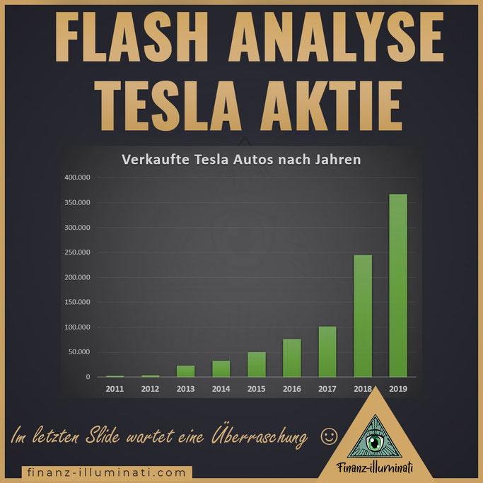 Anzahl der Verkauften Tesla Autos nach Jahren