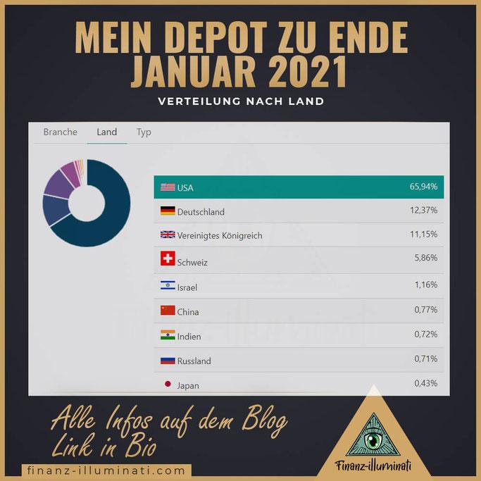 Depot im Januar 2021 nach Länder