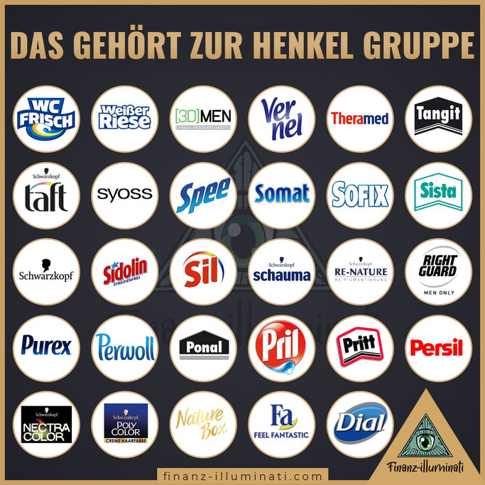 Produkte von Henkel Aktie