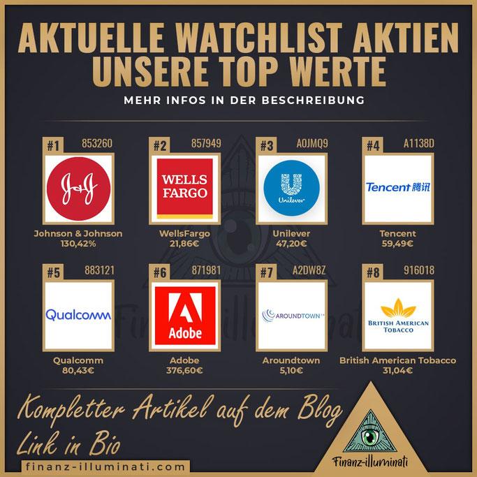 Aktuelle Watchlist - Welche Aktien würde ich jetzt kaufen?
