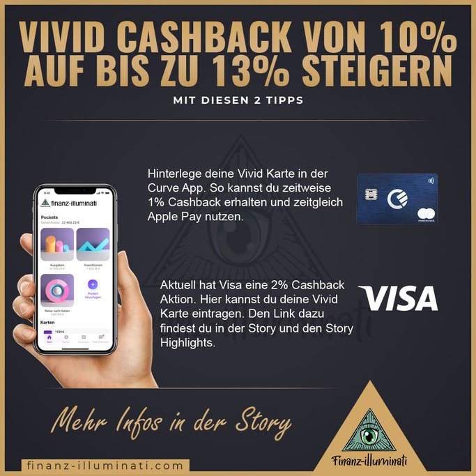 Vivid Money Neukunden Bonus 20€