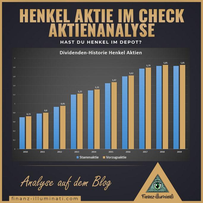 Henkel Aktien Analyse wie viel Dividende zahlt das deutsche Börsen unternehmen?