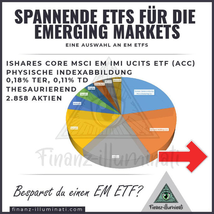 IE00BKM4GZ66 Emerging Markets ETF von iShares: Core MSCI EM IMI UCITS ETF ACC
