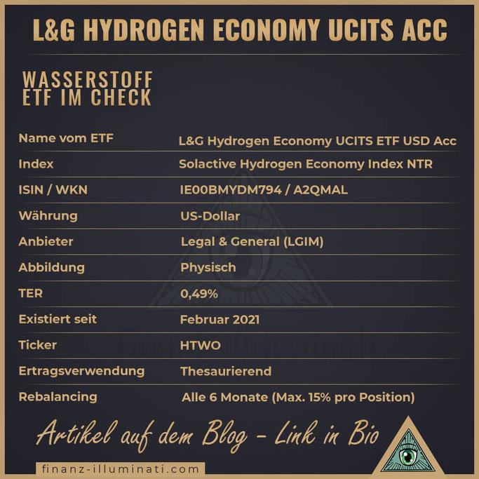 L&G Hydrogen Economy UCITS ETF USD Acc Wasserstoff ETF IE00BMYDM794