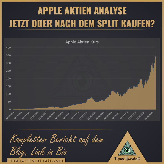Apple Aktiensplit Kurs Chart