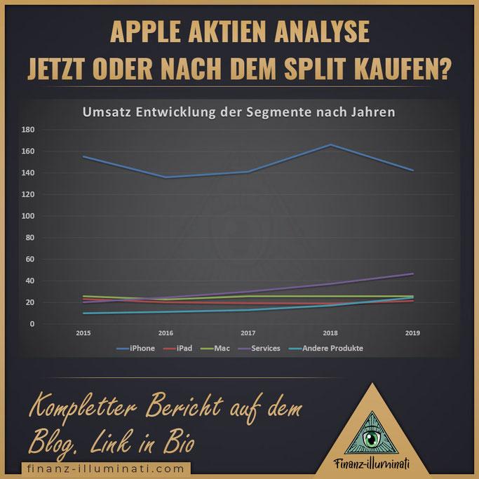Apple Umsatz Entwicklung der Segmente nach Jahren