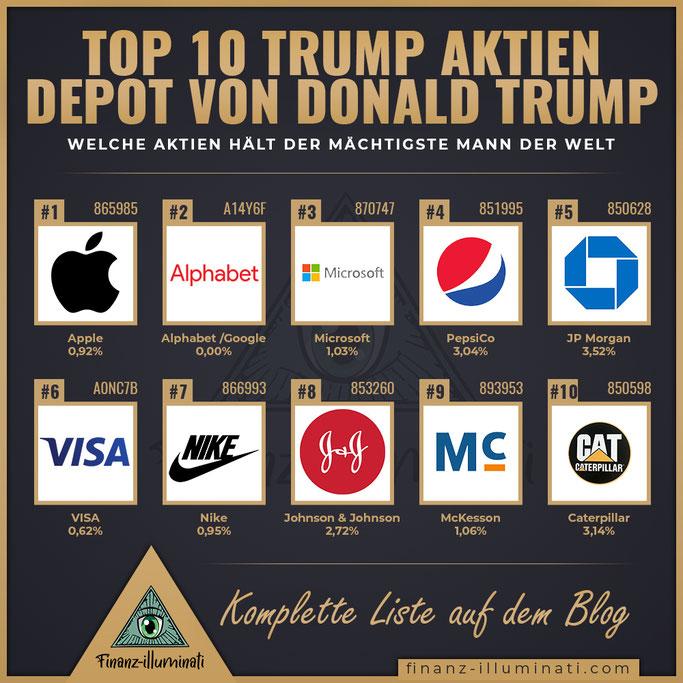 Depot von US Präsident Donald Trump