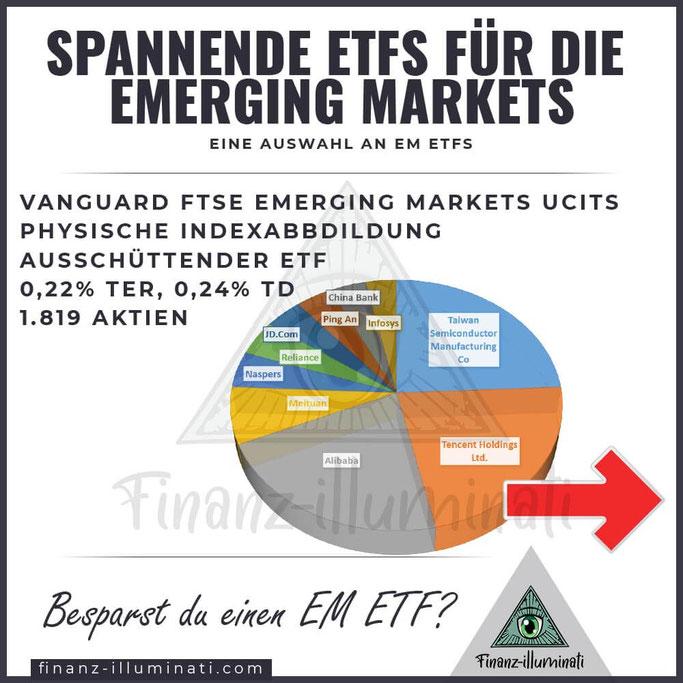 Emerging Markets ETF: Vanguard FTSE Emerging Markets UCITS