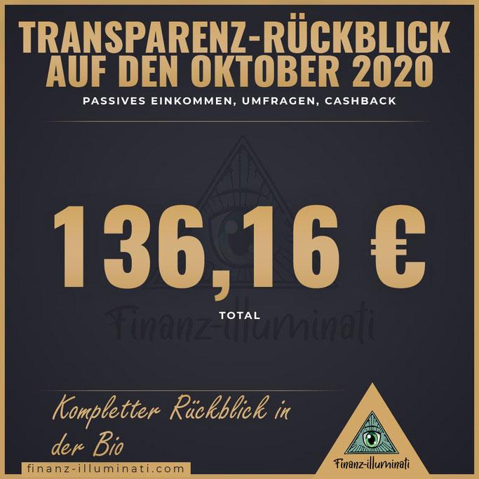 Monatsrückblick Dividende und Börse Oktober 2020