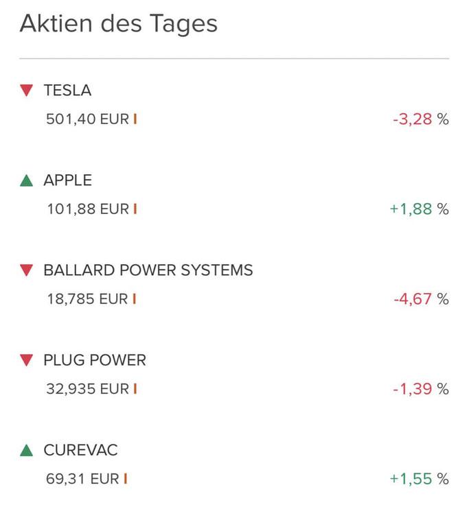Aktien des Tages in der Consorsbank App