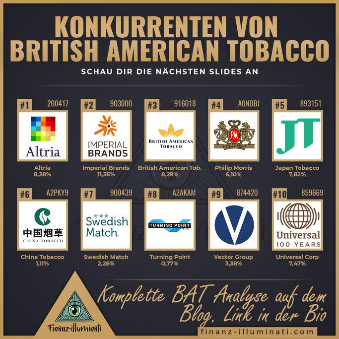 Konkurrenten - Wettbewerb Vergleich im Tabak Aktien Bereich