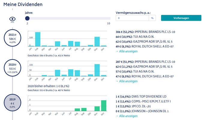 Rentablo - kostenloses Tool als Alternative zu Portfolio Performance