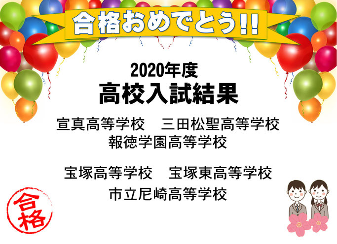 2020年度 兵庫県 高校入試 結果実績