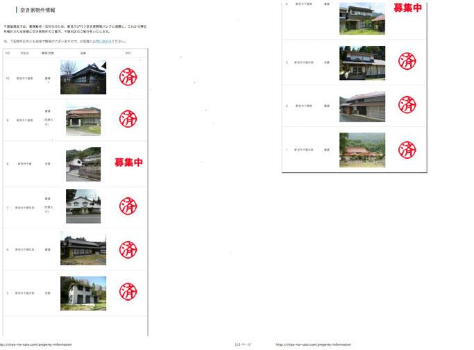 サイト奥備中千屋の里の空き家物件情報のページ