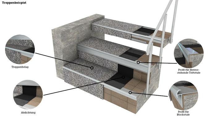 Treppenstufen Teppich von RENOfloor Kleinostheim