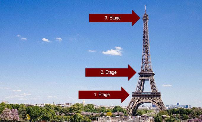 Eiffelturm Paris Etagen
