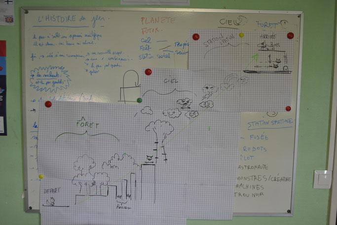 Projet REUILBOT carte schématique du jeu vidéo