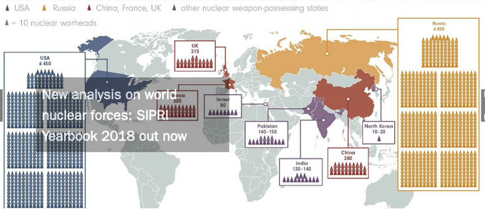 SIPRI(ストックホルム国際平和研究機構)のWebサイトより