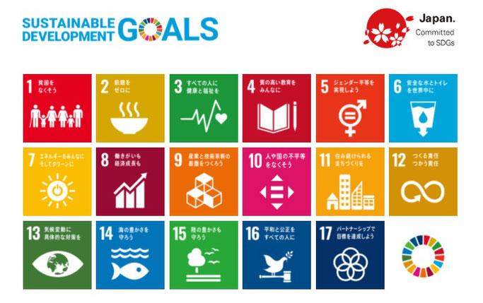 SDG's