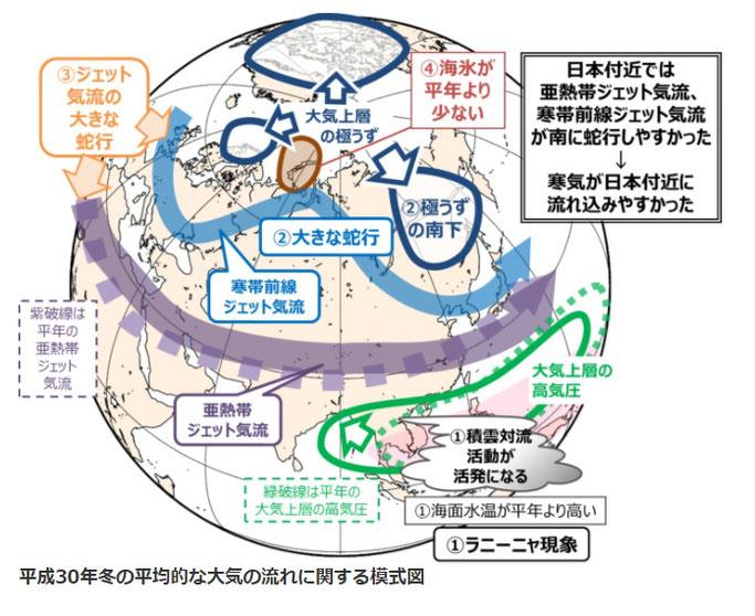 気象庁 異常気象分析検討会