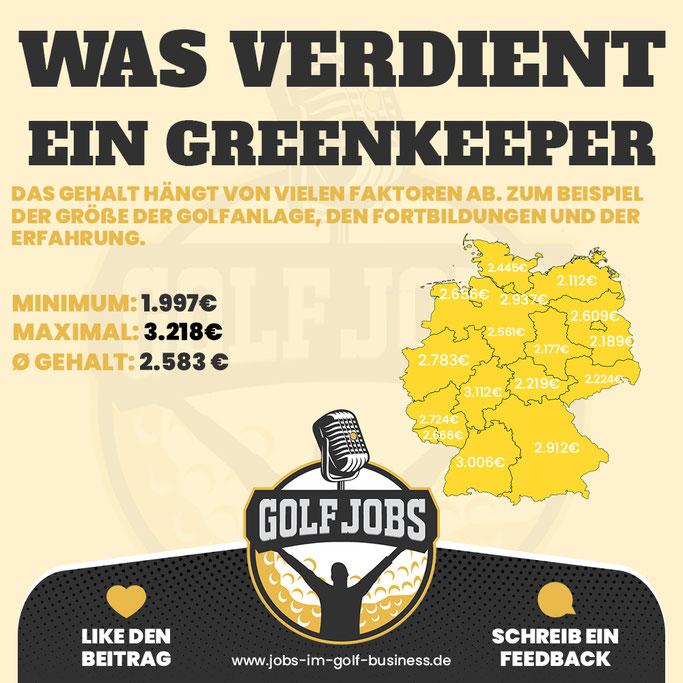 Gehalt und Verdienst Lohn eines Head Greenkeepers in Deutschland