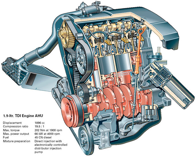 Volkswagen Engines And Transmission Repair Manuals Wiring Diagrams