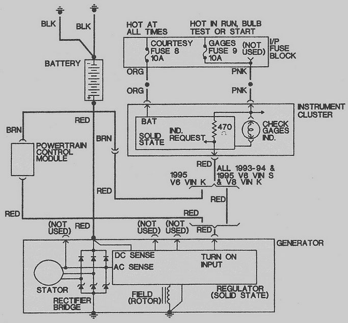 chevrolet camaro wiring diagrams 85 Chevy Truck Wiring Diagram
