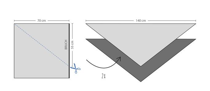 Dreiecksschal mit Knopf nähen