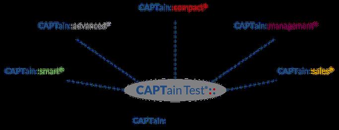 CAPTain Test®, CAPTain::compact®, CAPTain::management®, CAPTain::advanced®, CAPTain::smart®, CAPTain::sales®; Führungstest, Vertriebstest, Potenzialanalyse, Persönlichkeitstest, Personaltest