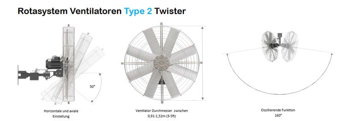 Rotasystem Type 2 Twister Ventilator Funktion