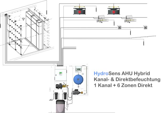 Hydrosens Hybrid Systemaufbau