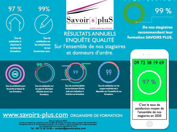 Résultats qualité annuels 2020 SAVOIRS PLUS