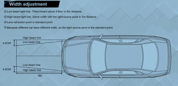 Licht Einstellung Seite  width light adjustment