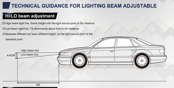 licht einstellen auto lkw richtigHi/Lo beam adjustment technical guidance fo light beam adjustable