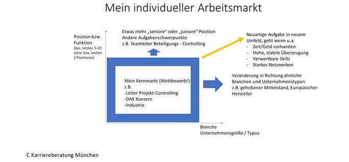 (Quelle: Volker Bienert)